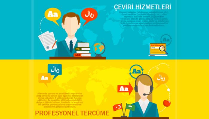 Arapça-Türkçe/Türkçe-Arapça Metinlerinizi Tercüme Ediyorum