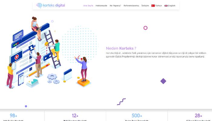 Özel Tasarlanmış Web Site Tasarımı